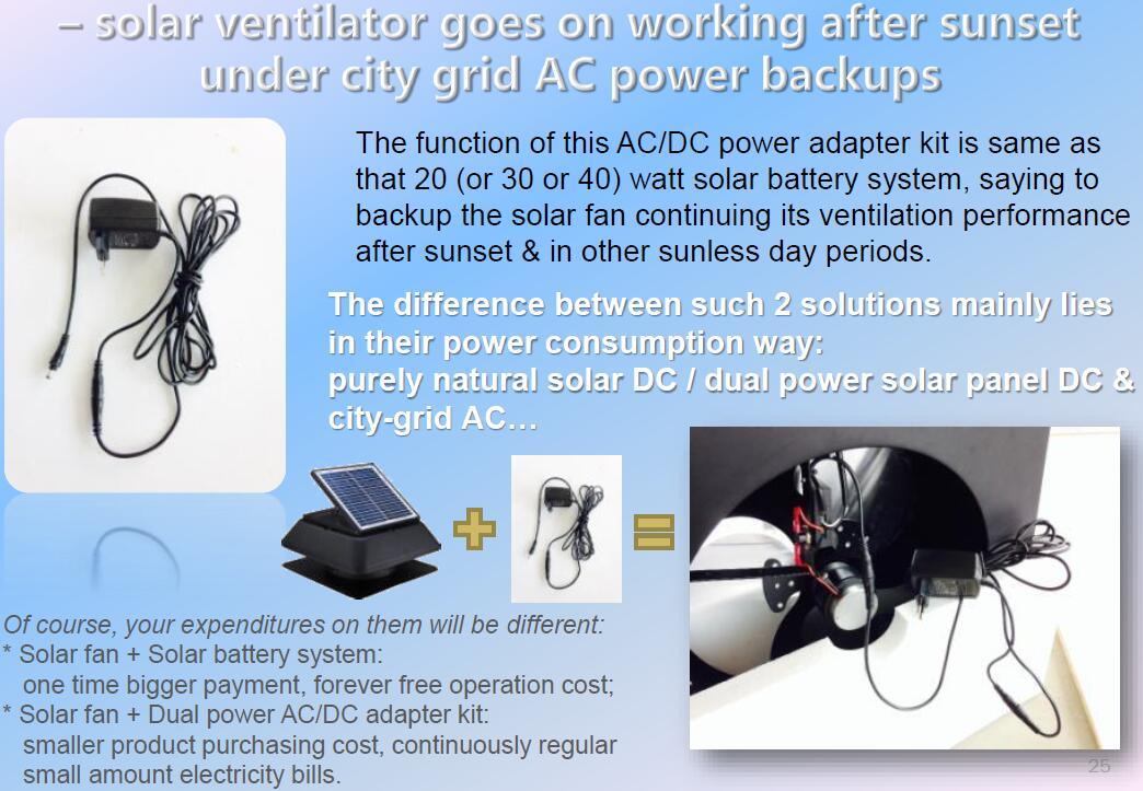 AC POWER ADAPTOR FOR solar attic fan