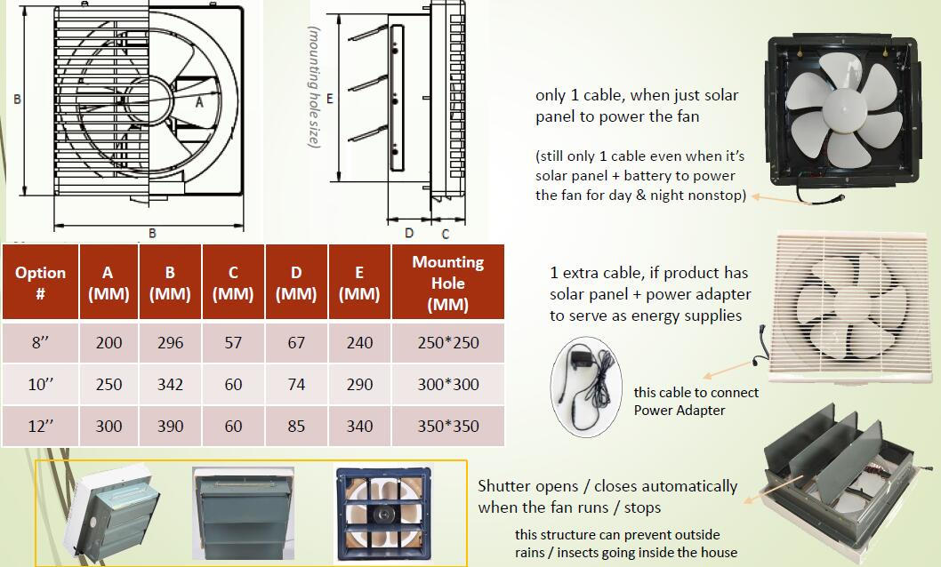 Lauvered solar exhaust fan structure