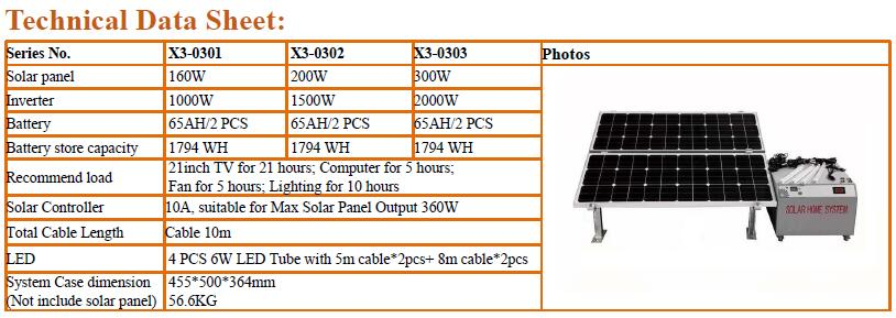 x3 series play and plug solar home system